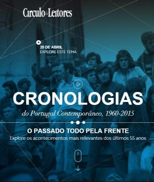 Cronologias do Portugal Contemporâneo, 1960-2015 corresponde a uma ideia original de António Barreto, que concebeu e lançou este projecto, convidando a equipa responsável pela sua concretização.